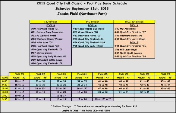 2013 Quad City Fall Classic - Pool Play
